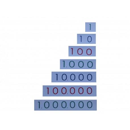 Tarjetas numéricas del 1 al 1.000.000