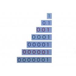 Tarjetas numéricas decimales